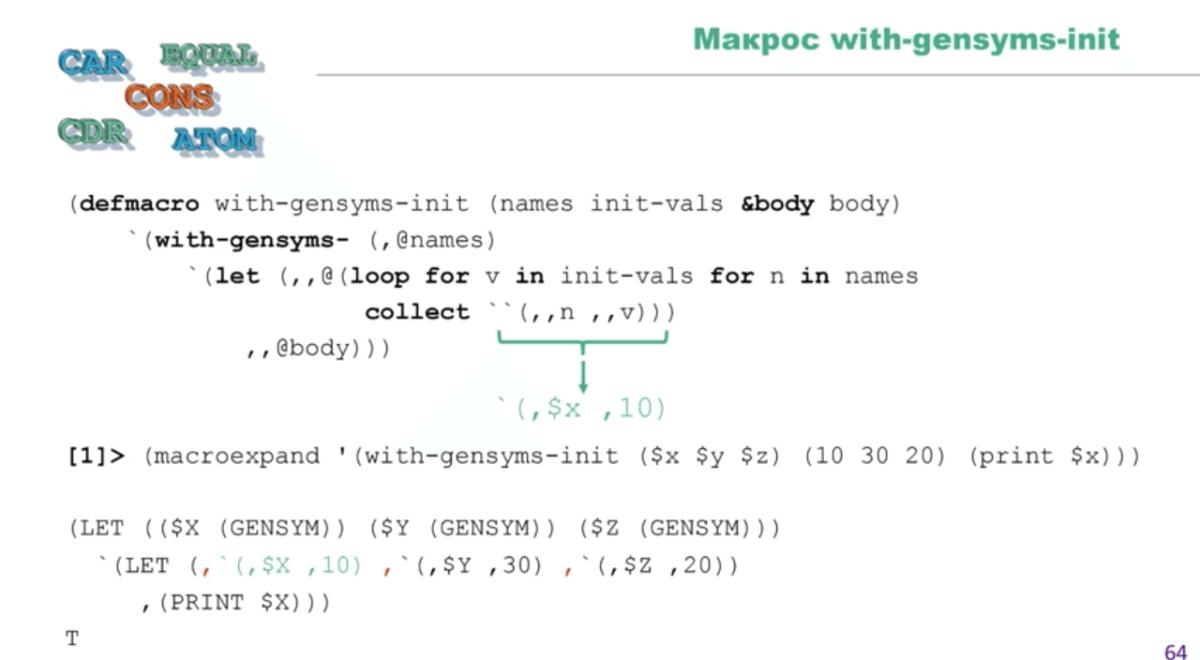 Макросы на Common Lisp
